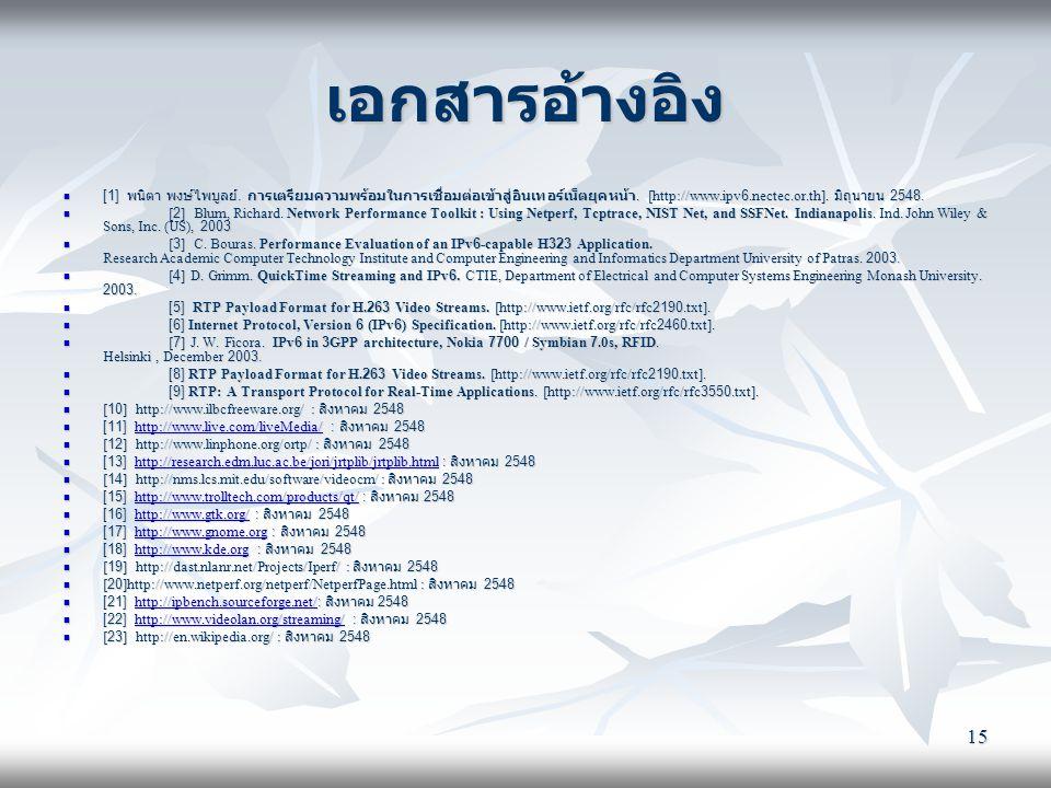 เอกสารอ้างอิง [1] พนิตา พงษ์ไพบูลย์. การเตรียมความพร้อมในการเชื่อมต่อเข้าสู่อินเทอร์เน็ตยุคหน้า. [http://www.ipv6.nectec.or.th]. มิถุนายน 2548.